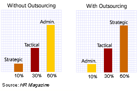 outsourcing_pic